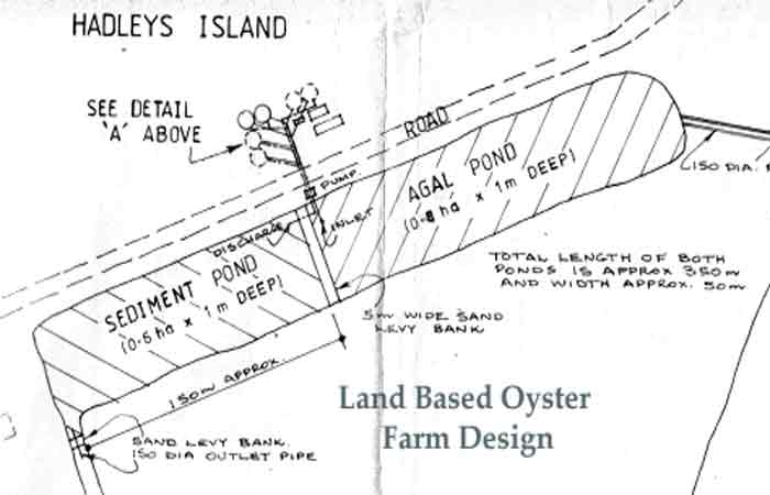 Plan of how land based system operated